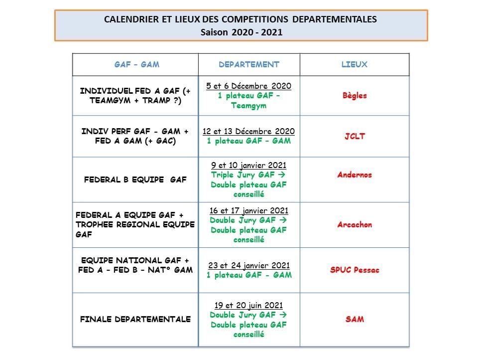 Calendrier GAM   GAF saison 2020   2021   Comité de Gironde de